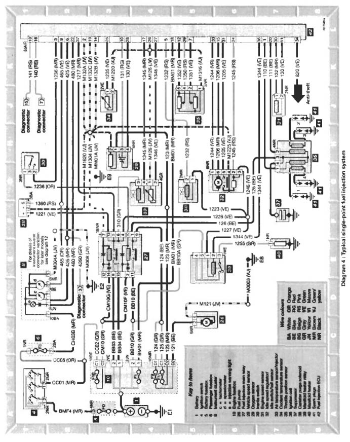 1999 citroen saxo fuse box diagram