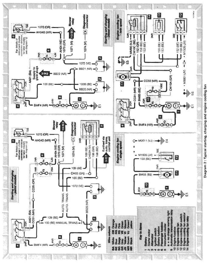 citroen saxo ignition wiring diagram
