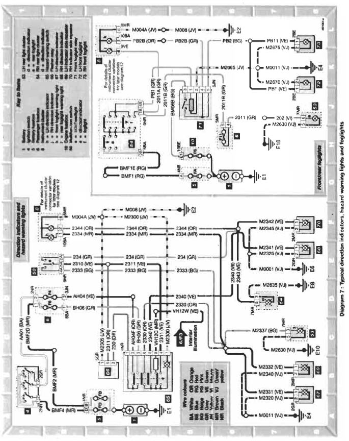 citroen ax wiring diagram pdf