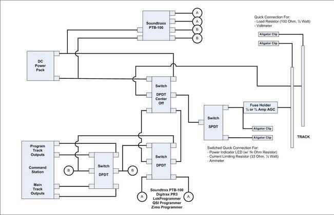 SBS4DCC - Testing A Decoder Installation