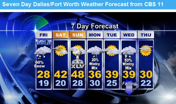 weather channel dallas tx forecast