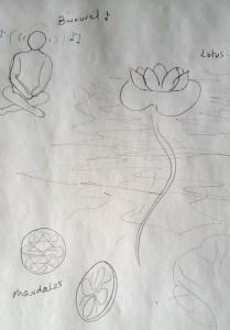 lotus-concept