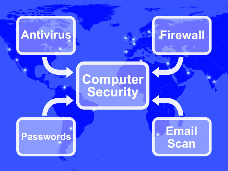 How to protect yourself against computer viruses