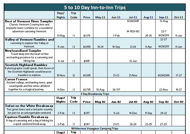 Doc10201320 Business Travel Itinerary Template Business Trip – Travel Itinerary Example