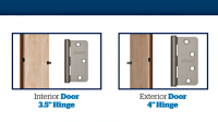 Interior Door Hinges - Photos Wall and Door ...