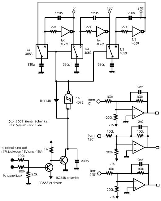 tri waveform generator