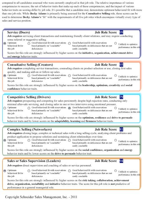 Optimum Performance Profile Sample Reports Optimum Performance