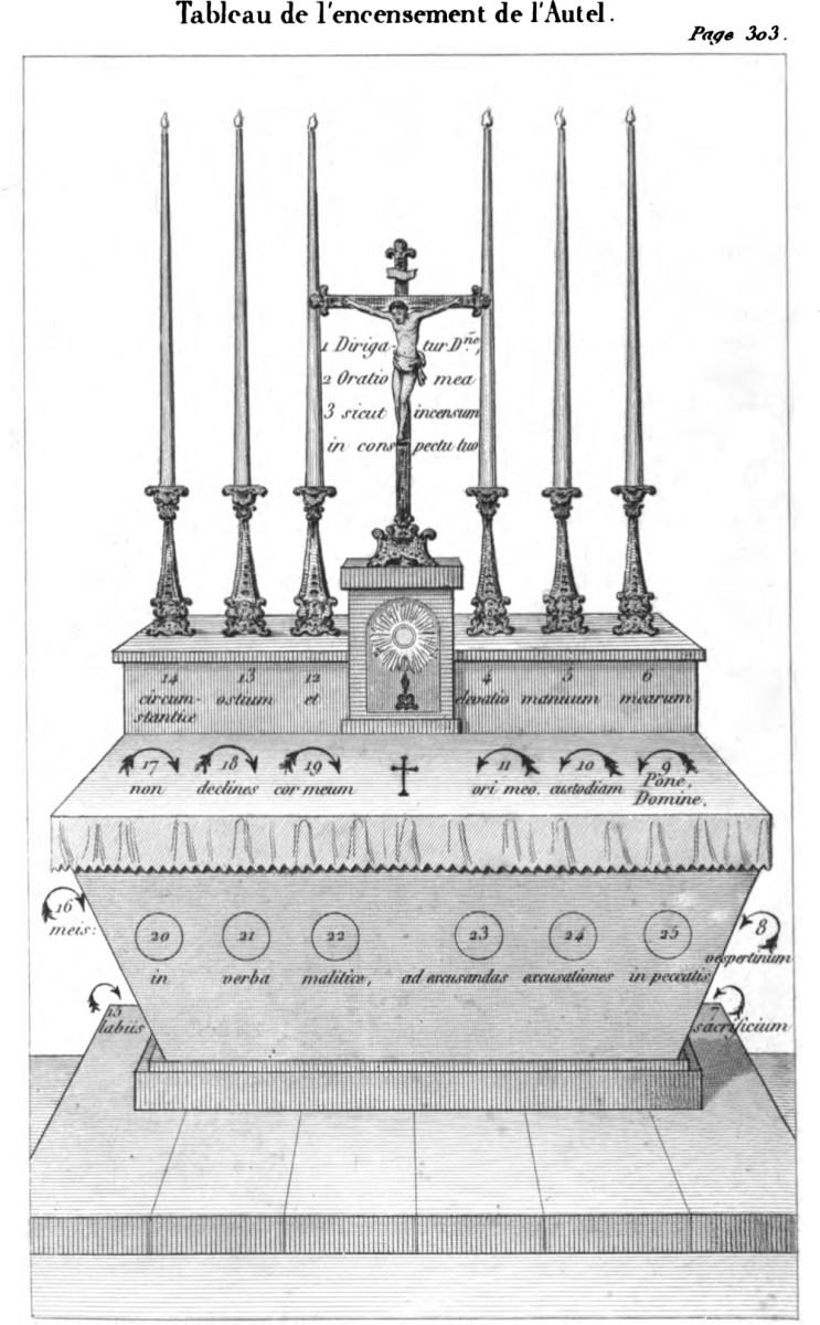 Fichier PDF : Manuel des cérémonies selon le rite de l'Eglise de Paris - 1846