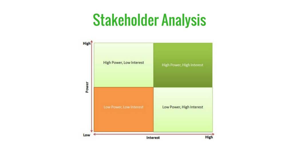 Stakeholder Analysis Sample Stakeholder Analysis Examples Of A