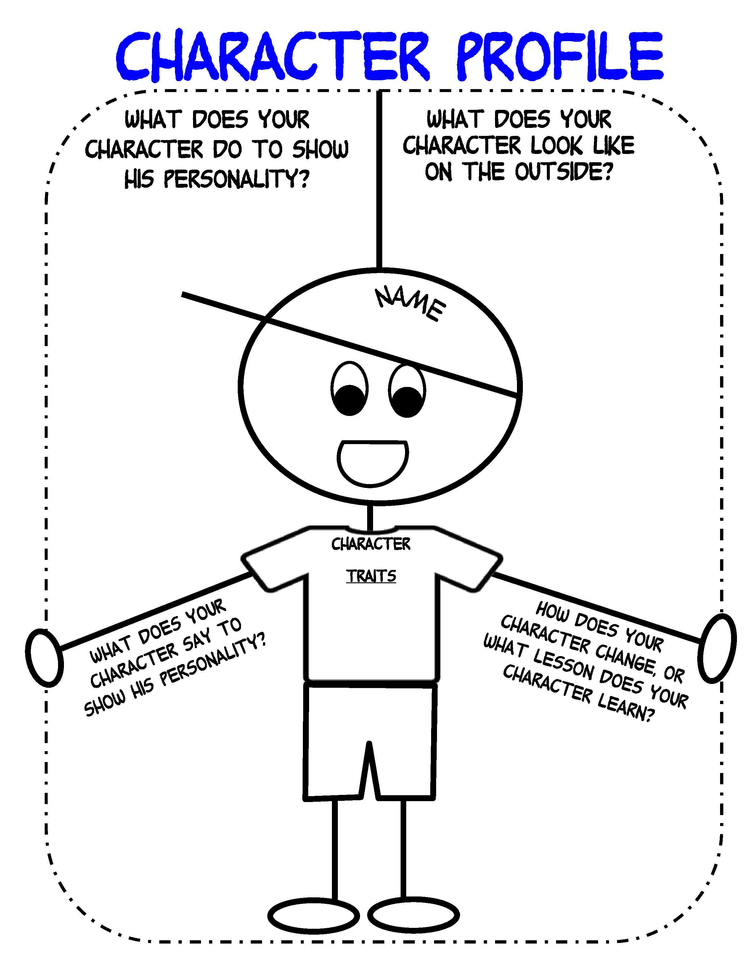 diagram template for writing essays