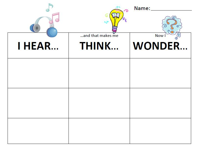 Use Popular Music to Improve Reading and Inspire Writing Scholastic - unit organizer routine template
