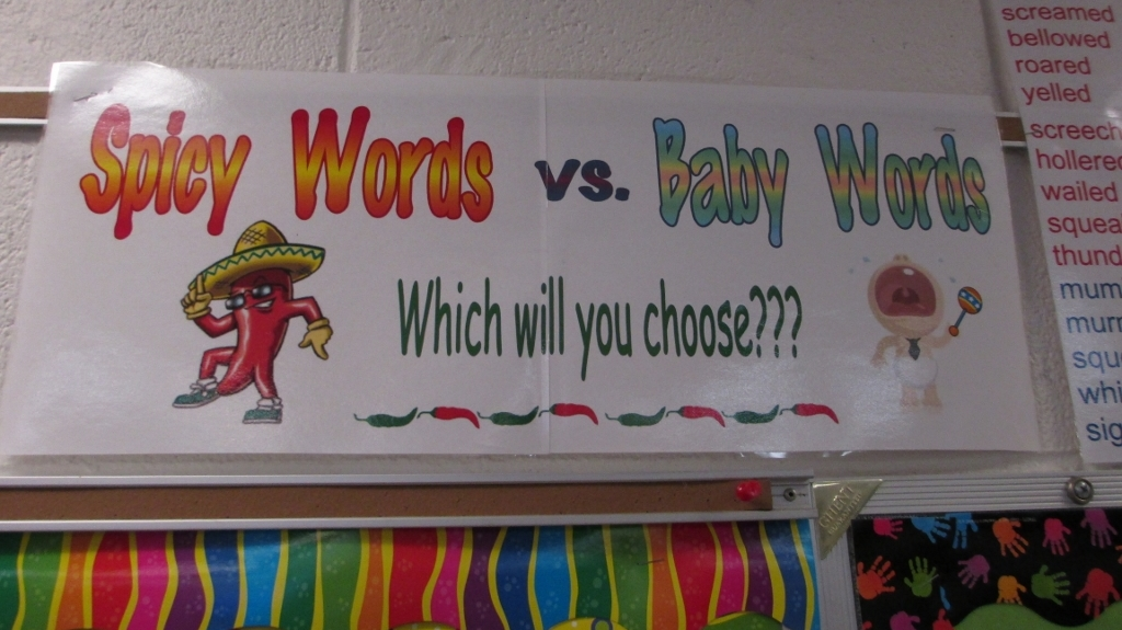 The Teaching Zoo Anchor Chartsactive anchor chart synonyms and
