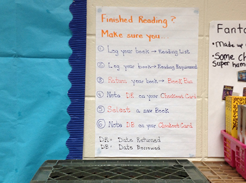 Anchor Charts as an Effective Teacher/Student Tool Scholastic