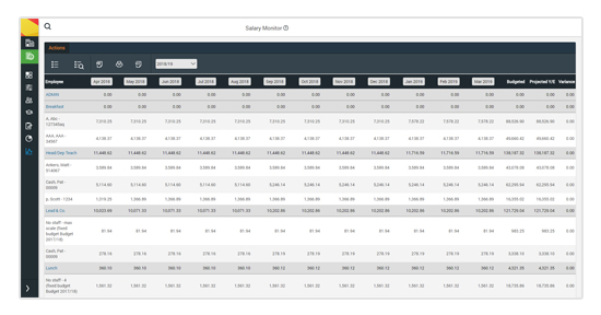 SBS Online - budget management tool for education School Business
