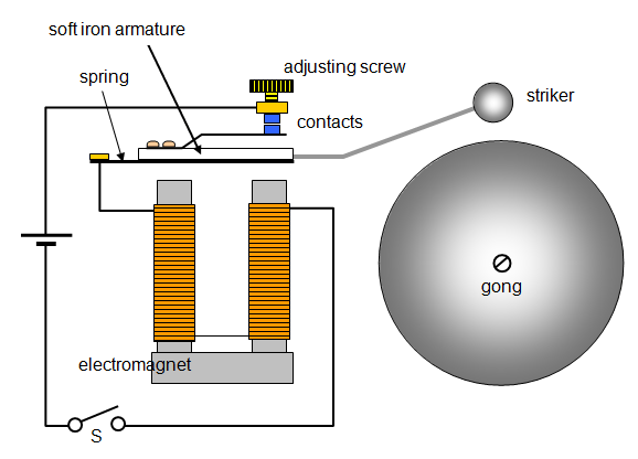 a circuit diagram of an electromagnet