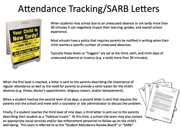 Attendance Tracking and Notification - letters to the parents