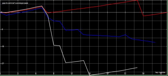 race-graph-mscc-a-final