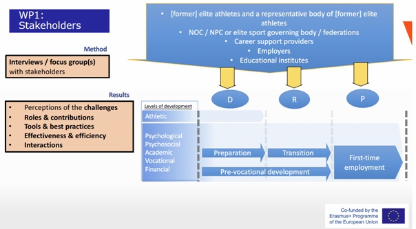 Schuman Associates European funding consultancy EU public
