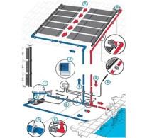 Solaranlagen | Schwimmbad | FKB Schwimmbadtechnik