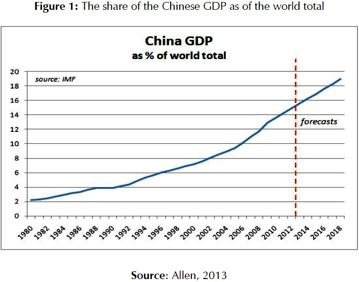 THE GEOPOLITICS OF THE CHINESE REFORM