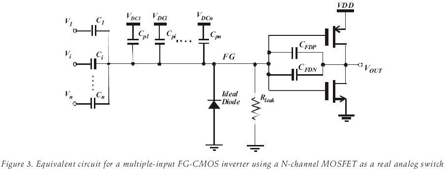 Extracción de parámetros eléctricos de inversores CMOS de compuerta