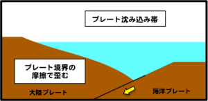 plate_subduction