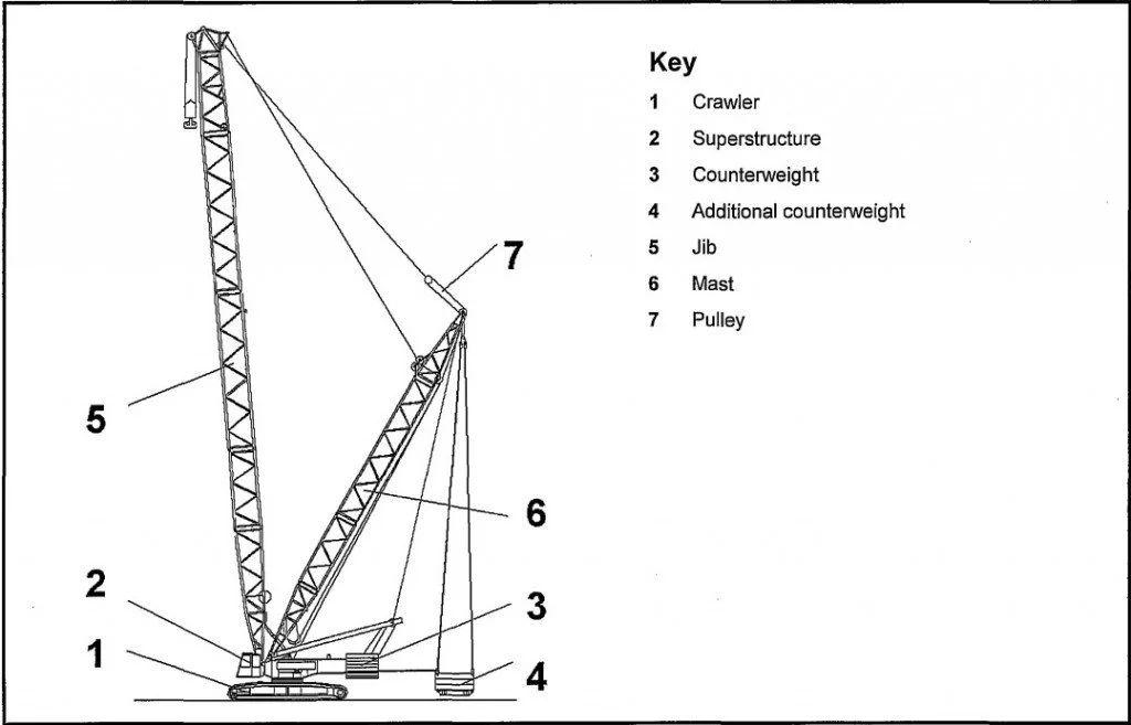 crawler crane components diagram