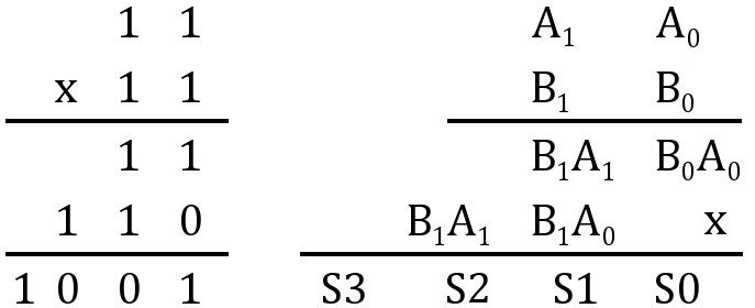 How Do Calculators Work? » Science ABC