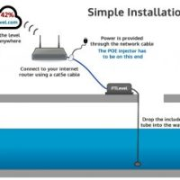 Rural water users can finally join the 21st century with a new monitoring device