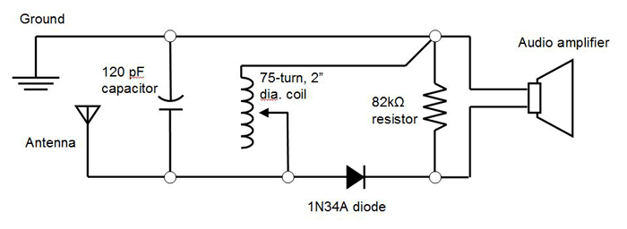 transmitter circuit diagram as well as fm transmitter circuit diagram