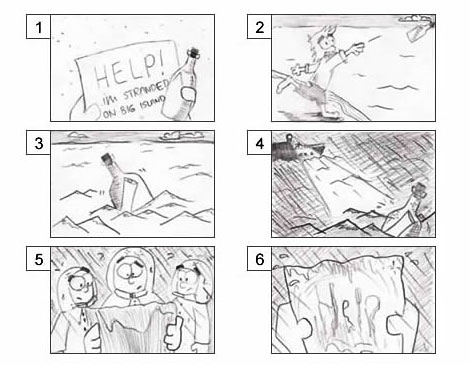 The Engineering Design Process Storyboards - what is storyboard