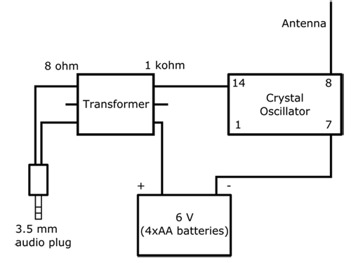 am radio transmitter circuit diagram and on a breadboard