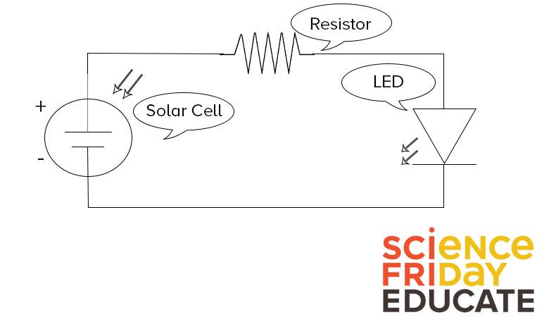 Hack A Solar Circuit