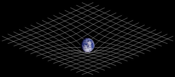 Rappresentazione in due dimensioni della curvatura dello spazio-tempo causata da una massa come ad esempio il pianeta Terra, fonte Wikipedia