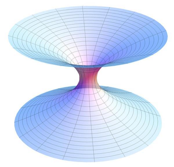 Raffigurazione di un wormhole, fonte Wikipedia