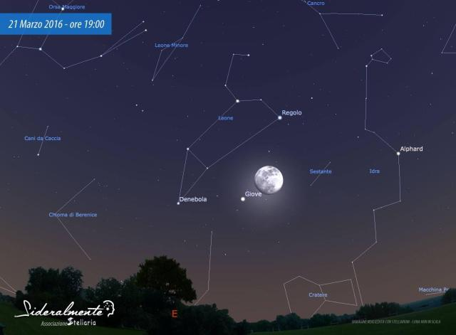 21 marzo (sera). Congiunzione nella costellazione del Leone di Luna e Giove. La Luna non è in scala. Immagine realizzata da Associazione Stellaria