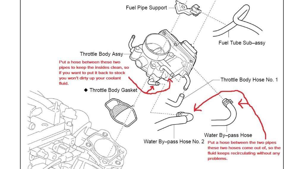Scion Tc Body Diagram - Free Wiring Diagram For You \u2022