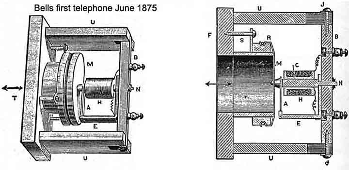 wiring diagram vintage bell telephone