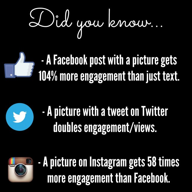 Visual info graphic