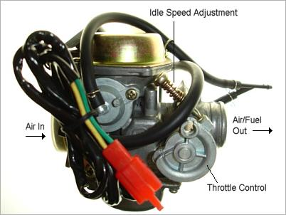 Scooter Carburetor Adjustment - Scooter Focus - All about Scooters