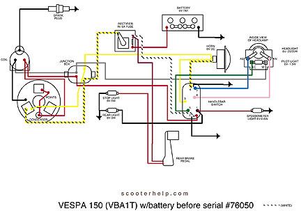 Scooter Help - Vespa 150 (VBA1T)