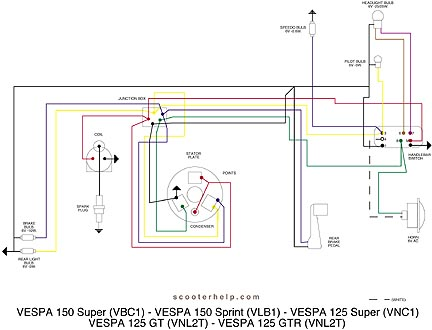 Scooter Help - 150 Super (VBC1T)