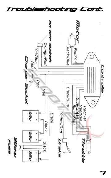 Electric Powerkart Instruction Manual - ScooterX Wholesale Go Kart