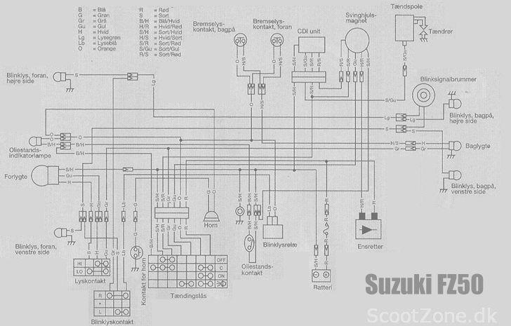 ledningsnet suzuki fz50
