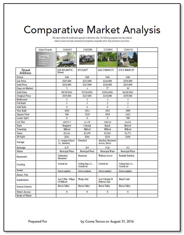 New Comparative Market Analysis Page u2014 Scottu0027s Tech Tips - competitive market analysis