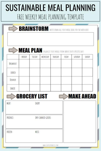 How to Meal Plan (with a Free Template) - Scratch To Basics