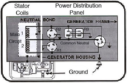 110v Gfci Schematic Wiring Diagram Led Talks Paralleling Two Generators