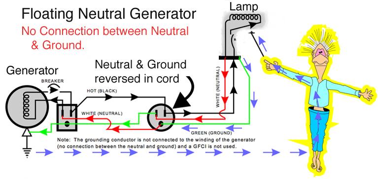 Multiple Generator Wiring Diagram Index listing of wiring diagrams