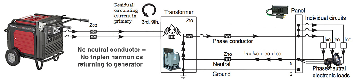 30a twist lock wire diagram