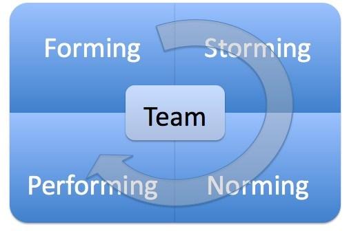 Scrum Roles \u2013 The Scrum Team - International Scrum Institute